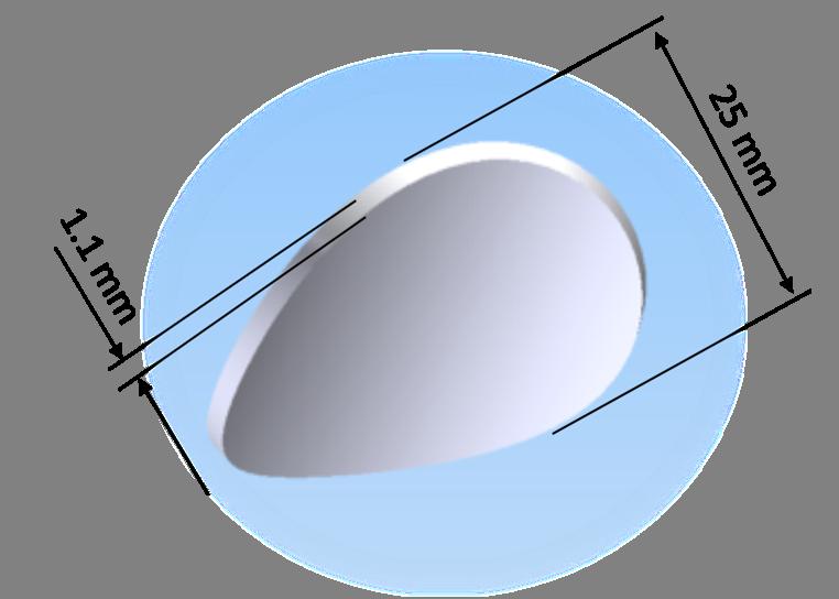 Mutag-Dimensions
